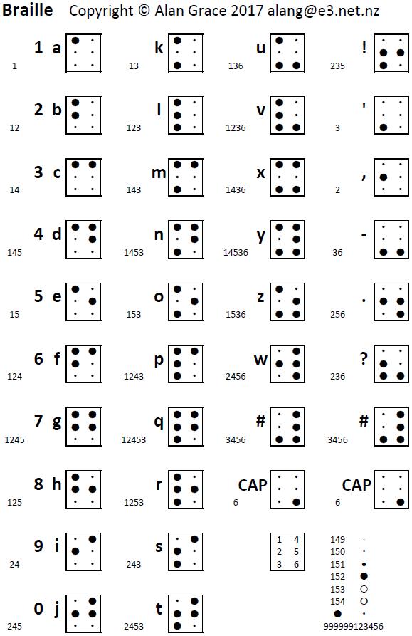 BrailleAlan24