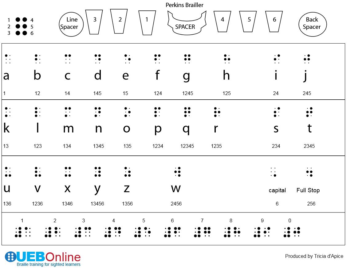 BrailleCheatSheet