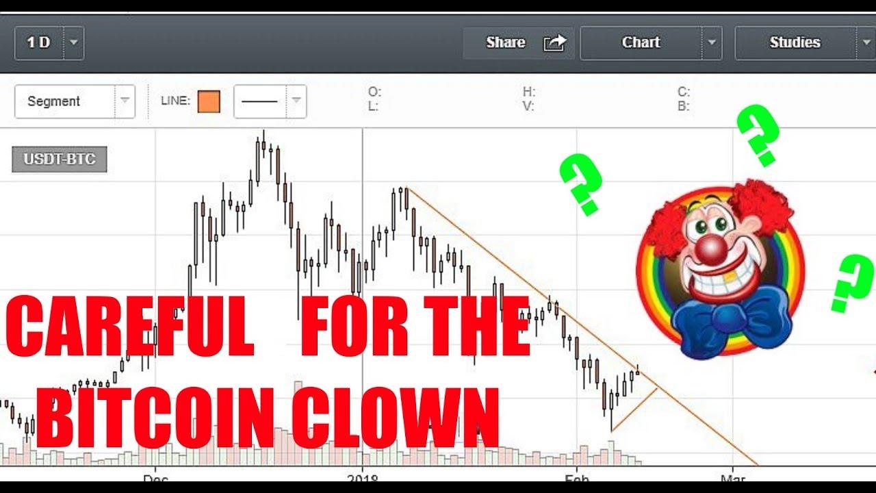 BitcoinClown