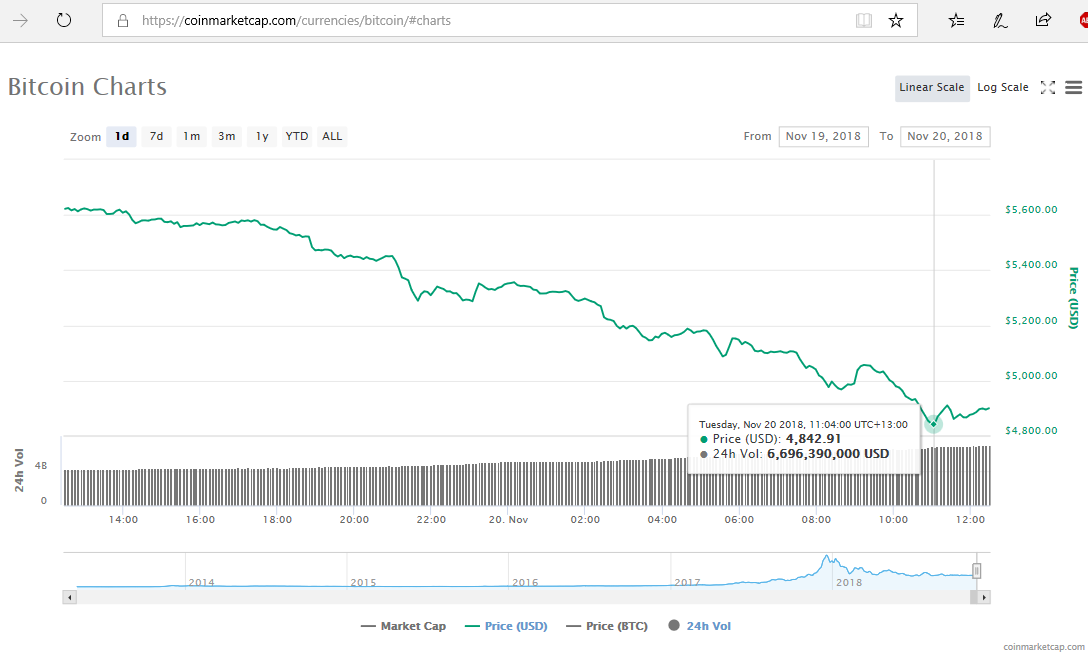 Bitcoin4850Snip2