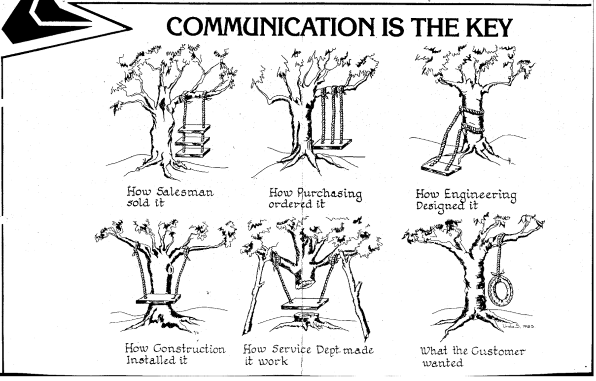 CommunicationKey